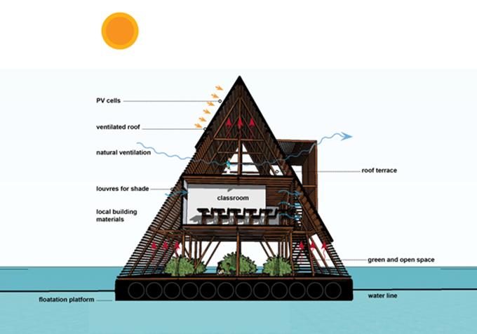 ml_schoolatSea_Makoko_d2_600[1]
